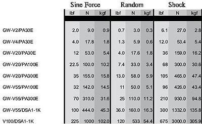 Data Physics