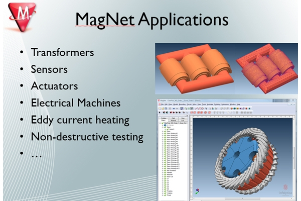 馬達與電磁分析